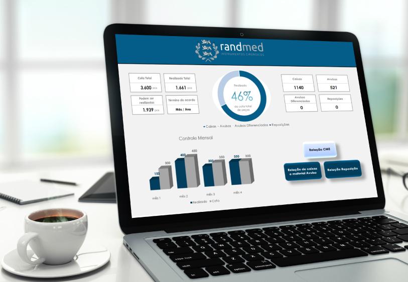 sistema_randmed